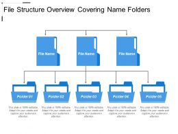File Structure Overview Covering Name Folders