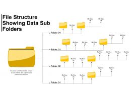 File Structure Showing Data Sub Folders
