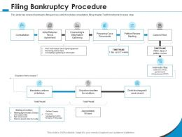 Filing Bankruptcy Procedure Fee Initial Ppt Powerpoint Presentation Outline Model