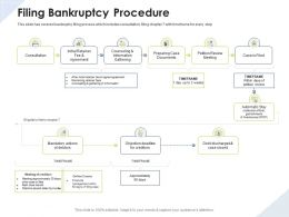 Filing Bankruptcy Procedure Gathering Information Ppt Powerpoint Presentation Picture
