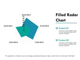 Filled Radar Chart Presentation Backgrounds Powerpoint Presentation Examples