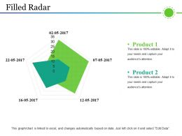 Filled Radar Powerpoint Show