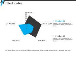 Filled Rader Sample Ppt Presentation