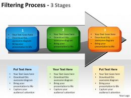 Filtering Proces 3 Stages 4