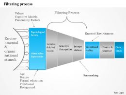 Filtering Process Powerpoint Presentation Slide Template