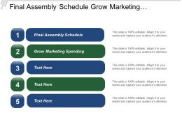 Final Assembly Schedule Grow Marketing Spending Direct Mail