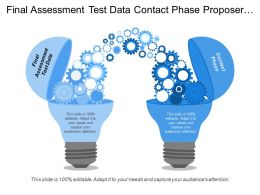 Final Assessment Test Data Contact Phase Proposer Contact