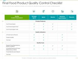 Final Food Product Quality Control Checklist Food Safety Excellence
