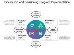 Finalization And Envisioning Program Implementation