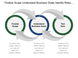 Finalize Scope Understand Business Goals Identify Risks Current Costs