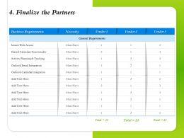 Finalize The Partners Calendar Integration Ppt Powerpoint Presentation Visual Aids