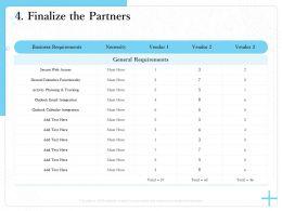 Finalize The Partners Calendar M1514 Ppt Powerpoint Presentation Slides Shapes