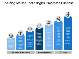 Finalizing Metrics Technologies Processes Business Product Lines Channel Distribution