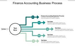 Finance Accounting Business Process Ppt Powerpoint Presentation Infographic Template Slides Cpb
