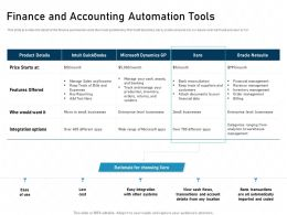 Finance And Accounting Automation Tools Choosing Xero Powerpoint Presentation Mockup