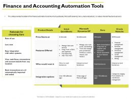 Finance And Accounting Automation Tools Easy Integration Ppt Powerpoint Samples