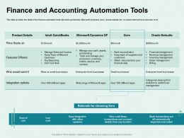Finance And Accounting Automation Tools Keep Track Ppt Powerpoint Presentation Professional