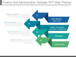 Finance And Administration Template Ppt Slide Themes