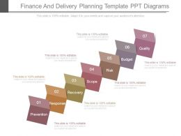 Finance And Delivery Planning Template Ppt Diagrams