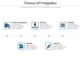 Finance API Integration Ppt Powerpoint Presentation Model Graphics Template Cpb