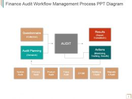 Finance Audit Workflow Management Process Ppt Diagram