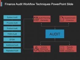 Finance Audit Workflow Techniques Powerpoint Slide