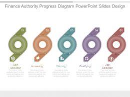 Finance Authority Progress Diagram Powerpoint Slides Design