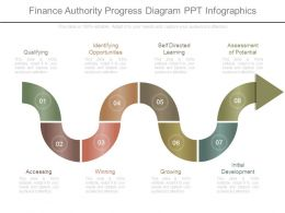 Finance Authority Progress Diagram Ppt Infographics