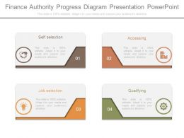 Finance Authority Progress Diagram Presentation Powerpoint