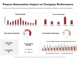 Finance Automation Impact On Company Performance Days Ppt Powerpoint Icon Introduction