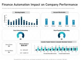 Finance Automation Impact On Company Performance Graph Powerpoint Presentation Skills