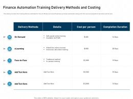 Finance Automation Training Delivery Methods And Costing Attention Ppt Slides