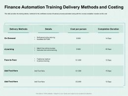 Finance Automation Training Delivery Methods And Costing Self Ppt Powerpoint Presentation Icon Graphics