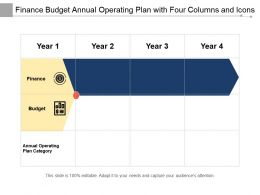 Finance Budget Annual Operating Plan With Four Columns And Icons