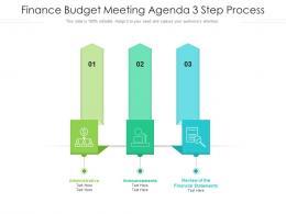 Finance Budget Meeting Agenda 3 Step Process