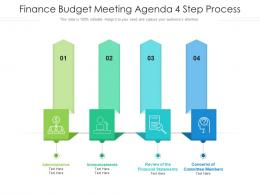 Finance Budget Meeting Agenda 4 Step Process