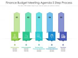 Finance Budget Meeting Agenda 5 Step Process