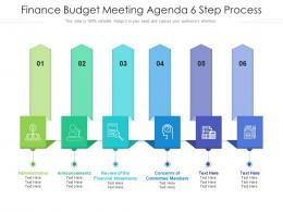 Finance Budget Meeting Agenda 6 Step Process