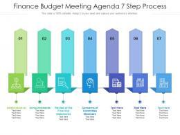 Finance Budget Meeting Agenda 7 Step Process