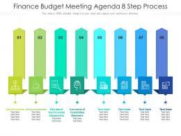 Finance Budget Meeting Agenda 8 Step Process