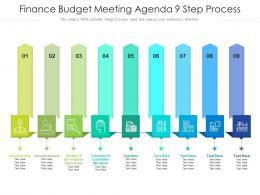 Finance Budget Meeting Agenda 9 Step Process