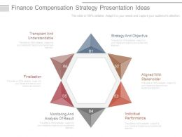 Finance Compensation Strategy Presentation Ideas