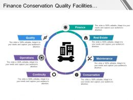 Finance Conservation Quality Facilities Management With Icons