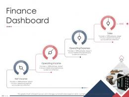 Finance Dashboard Enterprise Scheme Administrative Synopsis Ppt Styles Grid