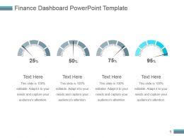 Finance Dashboard Powerpoint Template