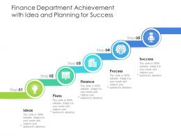 Finance Department Achievement With Idea And Planning For Success
