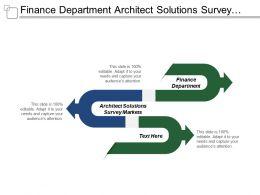 Finance Department Architect Solutions Survey Markets Due Diligence