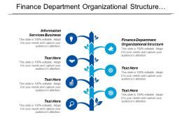 Finance Department Organizational Structure Information Services Business Infrastructure Management Cpb
