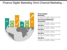 Finance Digital Marketing Omni Channel Marketing Automation Marketing Strategy Cpb