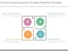 Finance Impact Assessment Template Powerpoint Templates